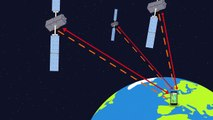 #Galileo : fonctionnement du GPS européen