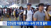 [YTN 실시간 뉴스] 찜통더위 기승...전국 곳곳 폭염 특보 / YTN (Yes! Top News)