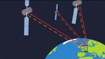Comment fonctionne Galileo le GPS européen