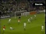 Davids scores for holland
