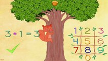 Learn Times Tables for Kids - Learning times tables can be fun! - Math Game for Kids