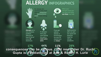 Shoppers With Food Allergies Can be Dangerously Fooled by Unclear Labels