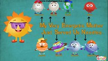 Solar System planets Interesting Facts for Kids