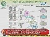 UB: NGCP, naghahanda na sa posibleng pagkawala ng kuryente dahil sa Bagyong Domeng