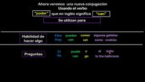 Lesson 06  S01 NUEVA CONJUGACIÓN USANDO PODER = CAN