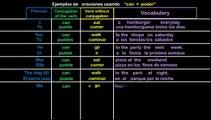 Lesson 06  S04  EJEMPLOS DE ORACIONES USANDO VERBO PODER = CAN
