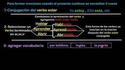 Lesson 10 S03 FORMAR ORACIONES EN PRESENTE CONTINUO  ESPAÑOL