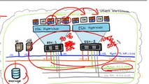Using DRS VMware vSphere 6