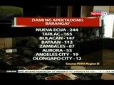NTVL: Bilang ng mga barangay na apektado ng iligal na droga sa Central Luzon, tumaas ng 32%