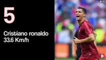 Los 5 futbolistas más veloces del mundo