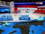 SONA: Number of registered voters overseas voters