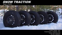 Test Drive ► Winter Tyre VS Summer Tyre