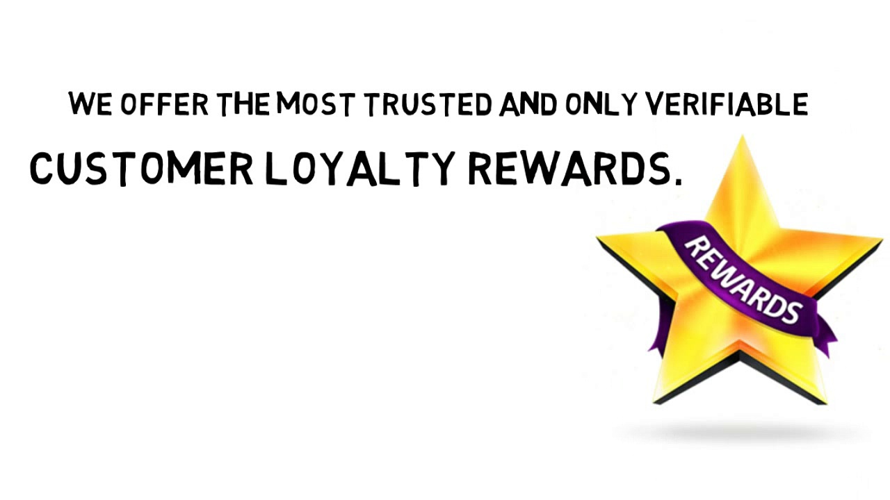 Mobile Punch Cards – Loyalty Marketing
