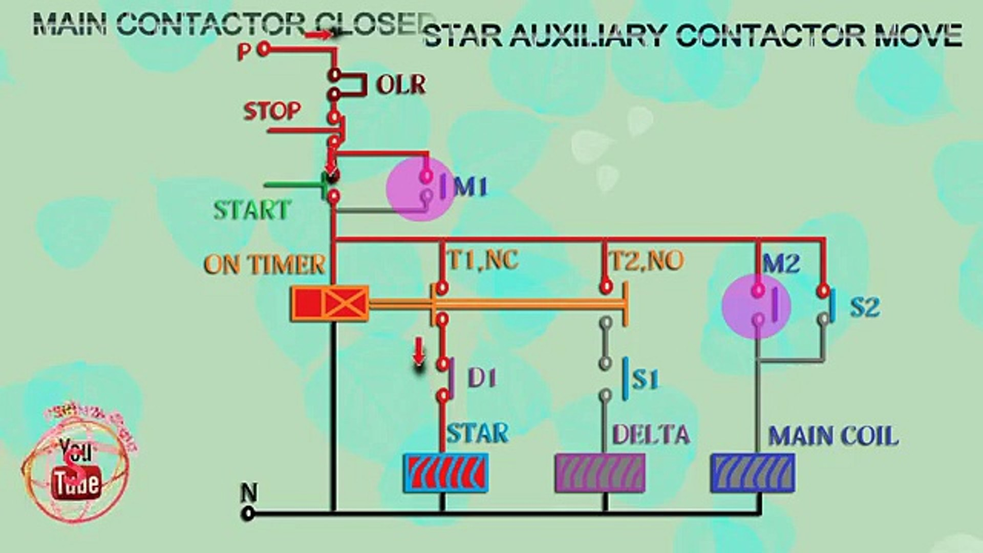 2ab0a48 Star Delta Starter Control Wiring Diagram Animation 360p Digital Resources