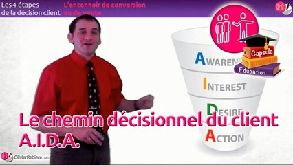 Capsule Éducation - Le chemin décisionnel du client - Marketing opérationnel