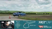 Porsche Boxster Spyder - Der letzte seiner Art - Fast Lap _ auto motor und sport-TyZxKuqcHPw