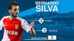 Manchester Utd target Bernardo Silva named player of the month.
