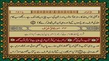 QURAN PARA 29 JUST URDU TRANSLATION WITH TEXT (FATEH