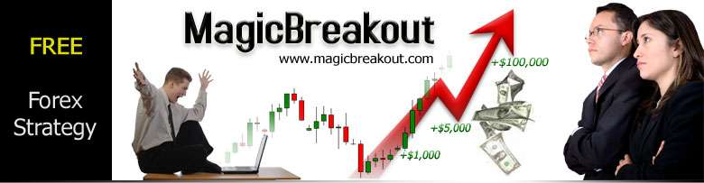 MagicBreakout Trading Strategy – Be a Profissional Trader
