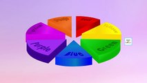 Learning Colors With Colors Wheel Chart | Learning Colors for Kids Babies | Children Colors Songs