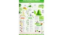 Grüne Smoothies in 5 Minuten (2016) -: Ideen und Anregungen um die gesunde Mini-Mahlzeit für die ganze Familie richtig z