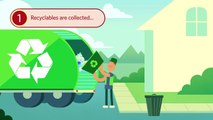 The Paper Recycling Process   Domtar