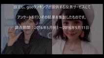 「慶応卒」の意外な有名人ランキング/Unexpected Japanese Celebrity ranking of Keio University Graduation