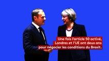 Connaissez-vous les prochaines étapes du Brexit? Faites le test