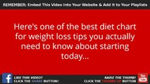 Diet Chart for Weight Loss- Here's One of the Best Diet Chart for Weight Loss Tips You Need to Know