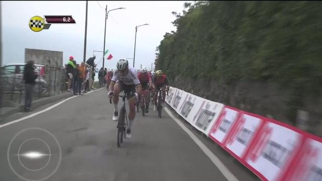 Cyclisme - Milan San Remo : L'attaque de Sagan dans le Poggio