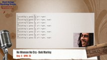 No Woman No Cry - Bob Marley Vocal Backing Track