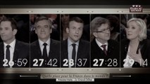 France : Petites piques et gros désaccords dans le premier débat des principaux candidats