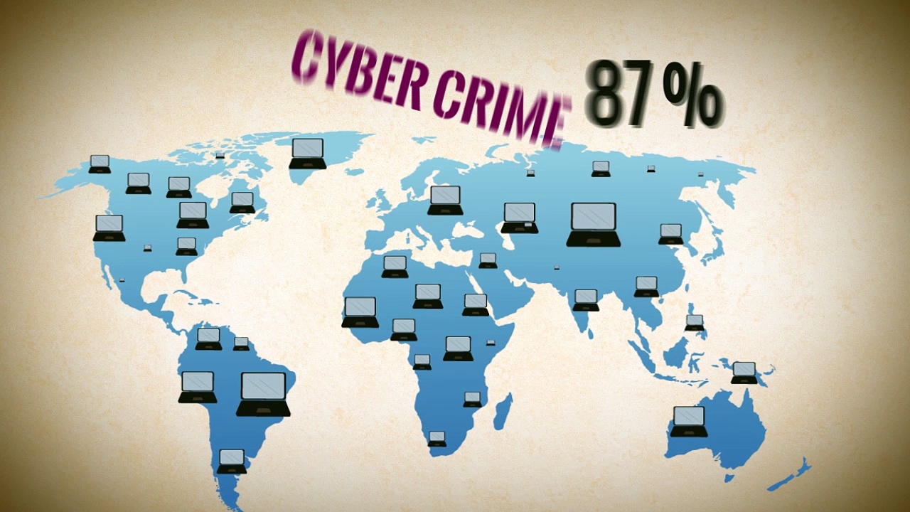 BACS   Cyber Security   (650) 887-4601