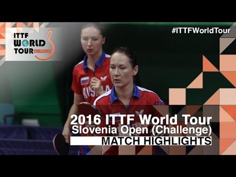 2016 Slovenia Open Highlights: Jeon Jihee/Yang Haeun vs Maria Dolgikh/Polina Mikhailova (Final)