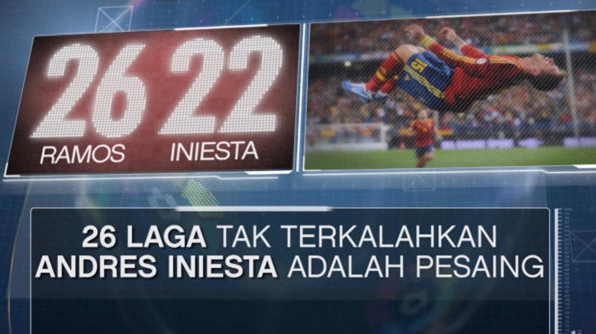 SEPAKBOLA: La Liga: Fakta Hari Ini - Rekor Tak Terkalahkan Ramos di Spanyol