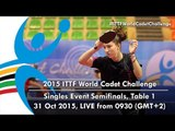 2015 World Cadet Challenge - Singles Event Semifinals, Table 1
