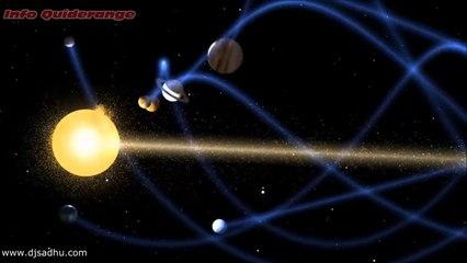 Le véritable mouvement du système solaire