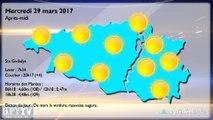 HPyTv Pyrénées | La Météo de Tarbes Pau Bayonne (29 mars 2017)