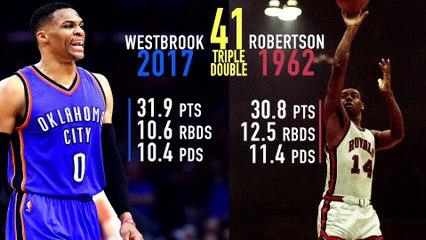Russell Westbrook rejoint Oscar Robertson dans l'histoire de la ligue