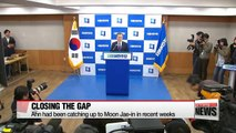 Ahn Cheol-soo overtakes Moon Jae-in for first time in five-candidate approval poll