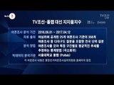 4월 12일 TV조선-폴랩 대선 지수