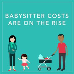 Babysitter Costs Are On the Rise
