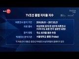 문재인 32.4 [TV조선-폴랩 오늘의 대선 지수]