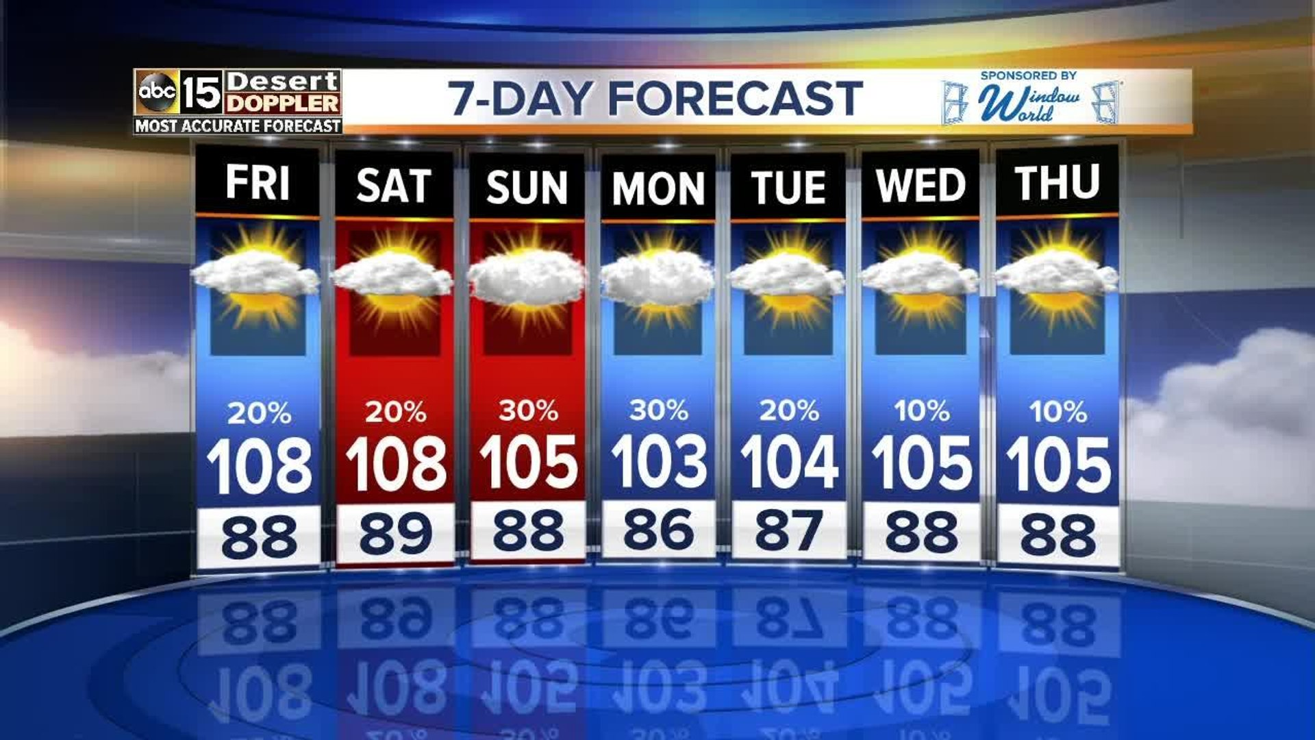 More monsoon storms and a chance for a wet weekend are in the forecast