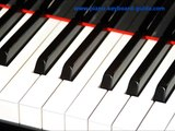 Piano Notes and Keys - Piano Keyboard Layout - Lesson 1 For Beginners