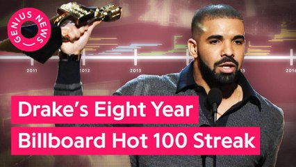 Drake's Eight Year Billboard Hot 100 Streak