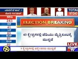 Bihar Assembly Elections Results | November 8, 2015 | Part 2