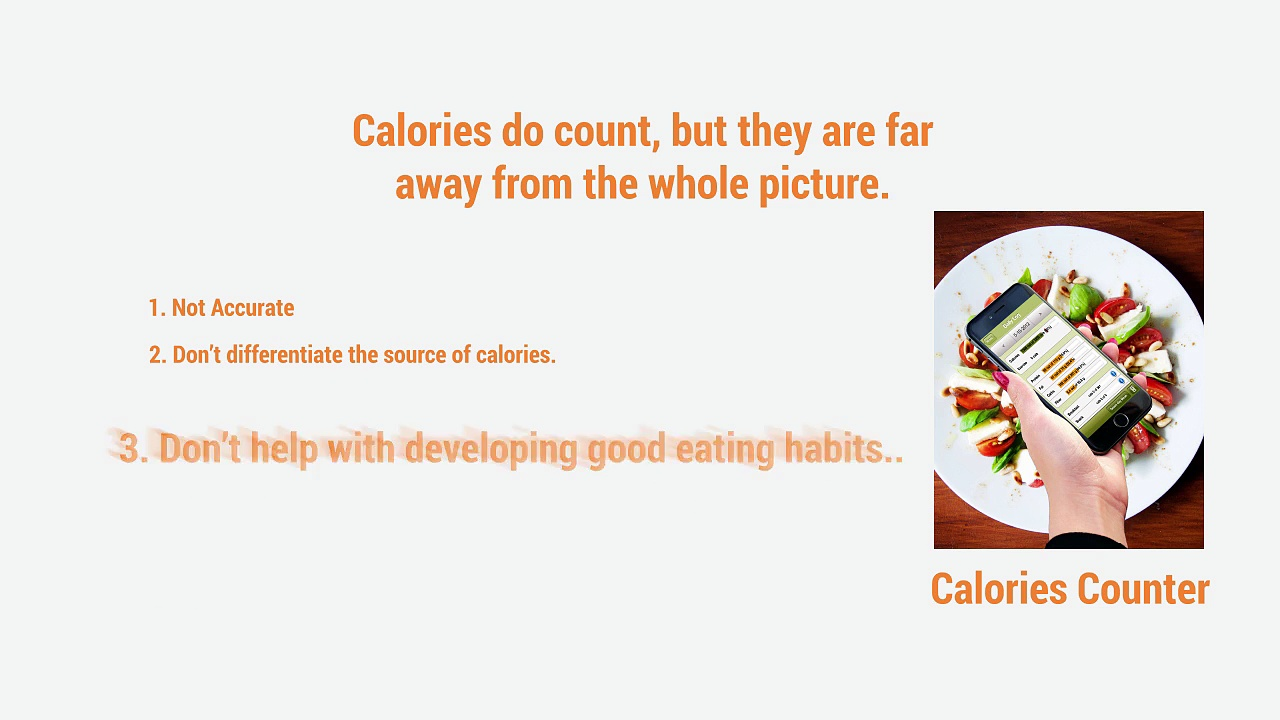 iSlimSolutions – Weight Loss Diet Plans