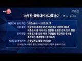 4월 27일 TV조선-폴랩 대선 지수