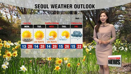 Summery weather continues, rain on tap for Friday